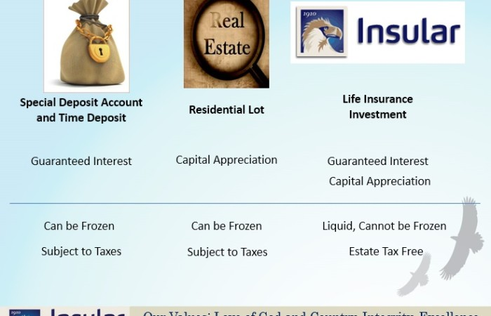 Life Insurance is a Liquid Investment