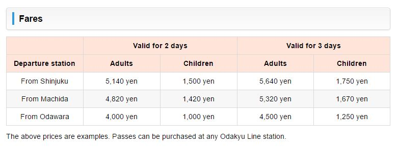 Prices of the Hakone Free Pass